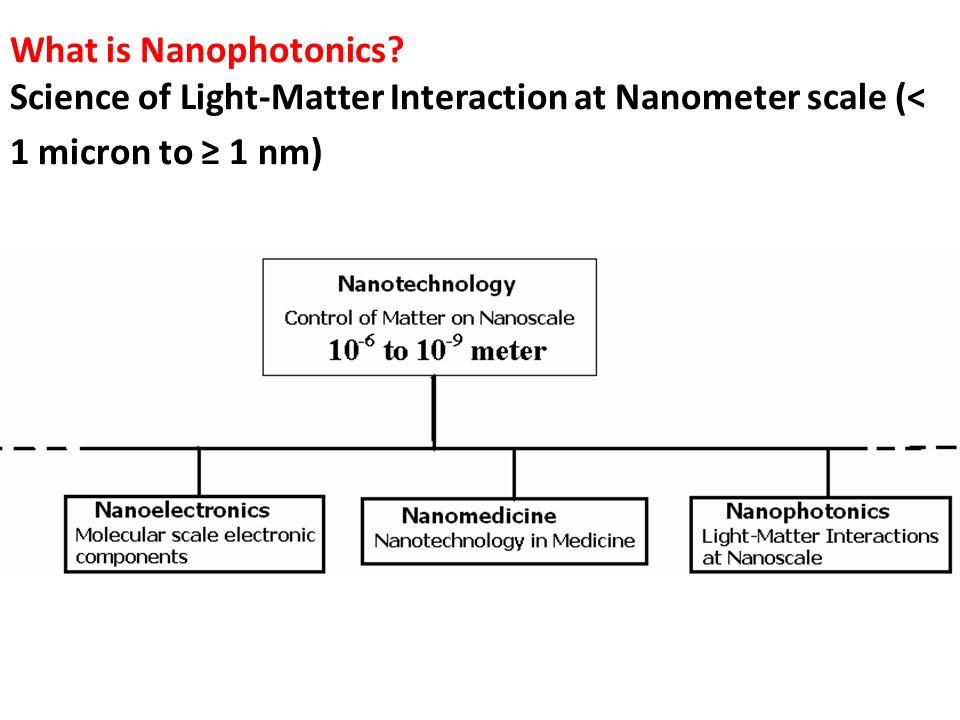 What is Nanophotonics.