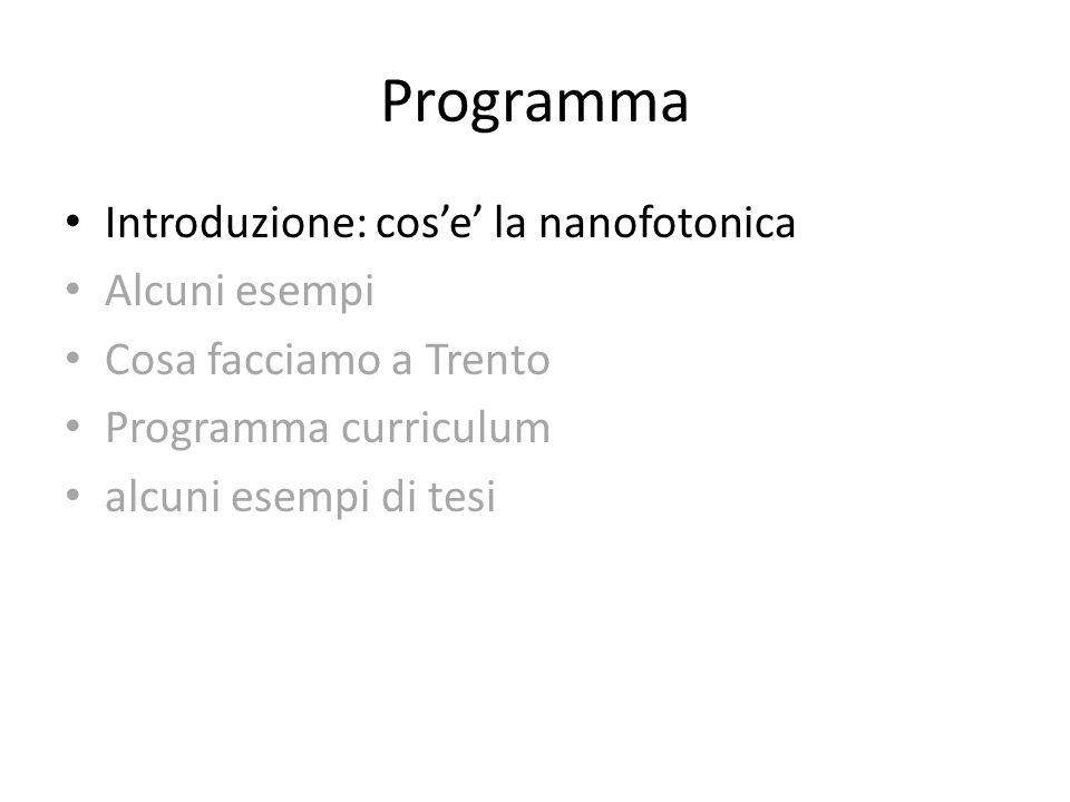 Programma Introduzione: cos'e' la nanofotonica Alcuni esempi