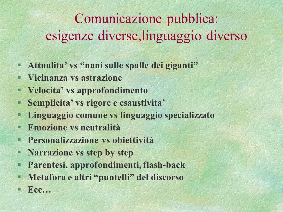 Comunicazione pubblica: esigenze diverse,linguaggio diverso