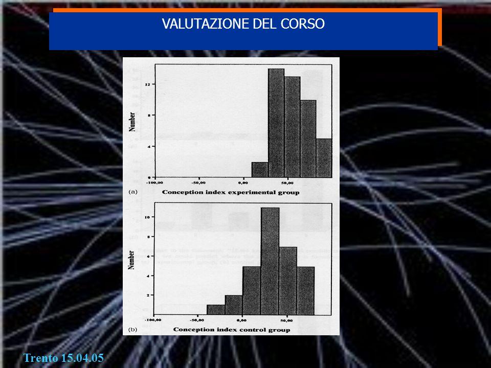 VALUTAZIONE DEL CORSO Trento 15.04.05