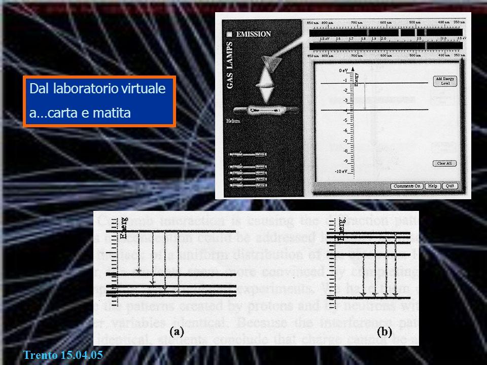 Dal laboratorio virtuale a…carta e matita