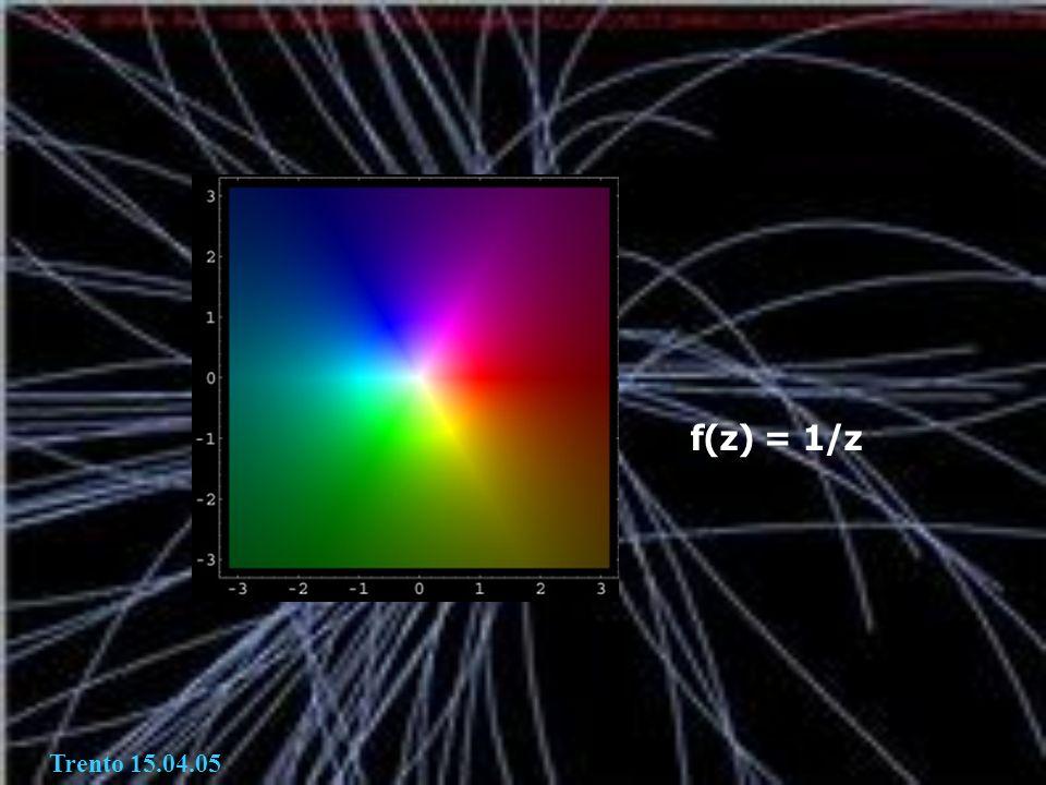 f(z) = 1/z Trento 15.04.05