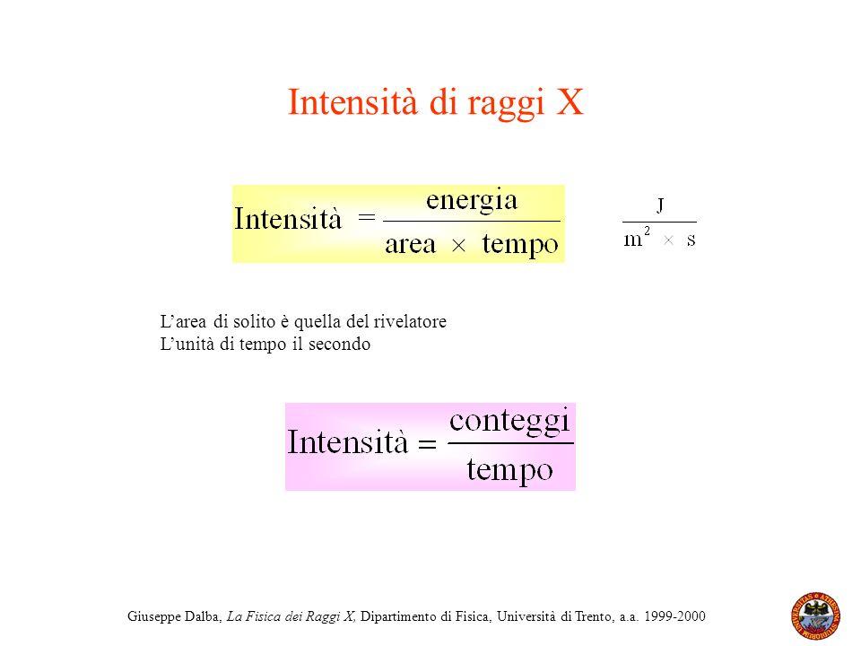 Intensità di raggi X L'area di solito è quella del rivelatore