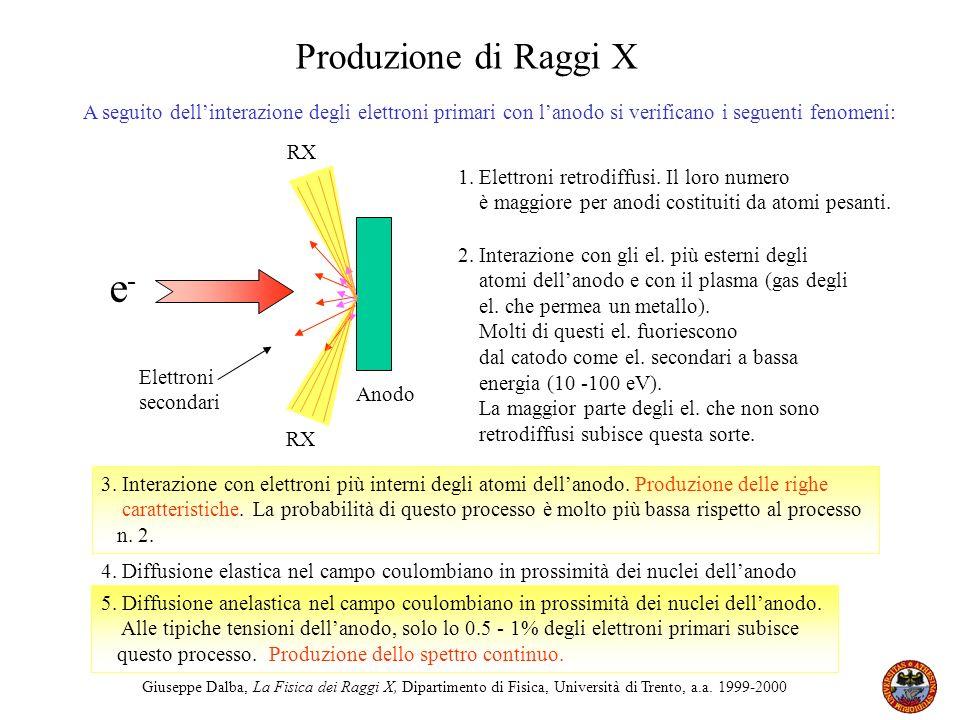 e- Produzione di Raggi X
