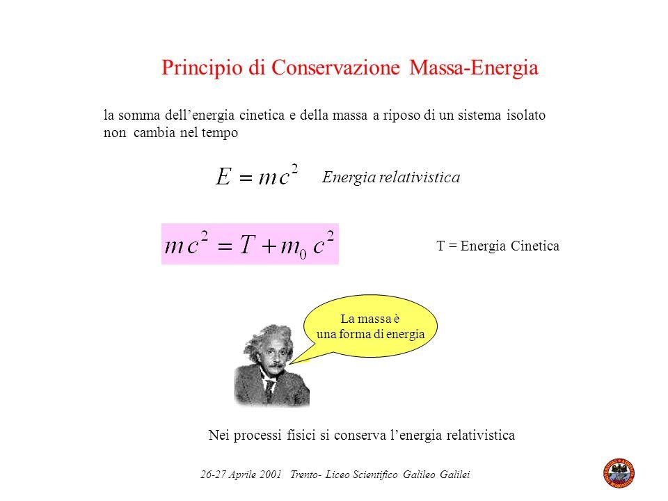 Principio di Conservazione Massa-Energia