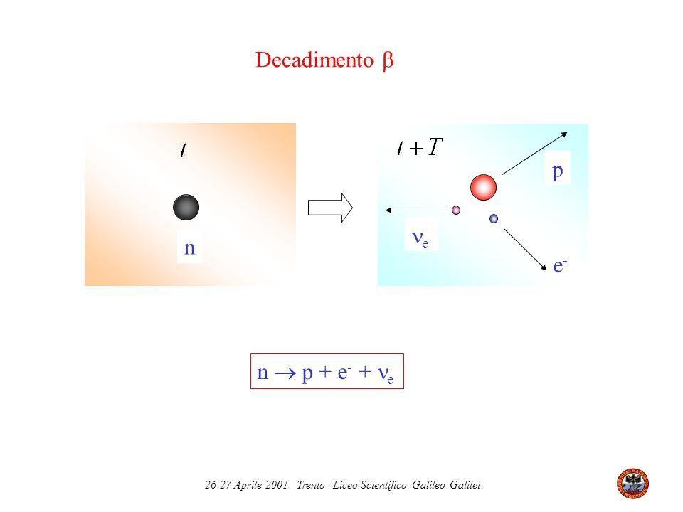 Decadimento b p ne n e- n  p + e- + ne