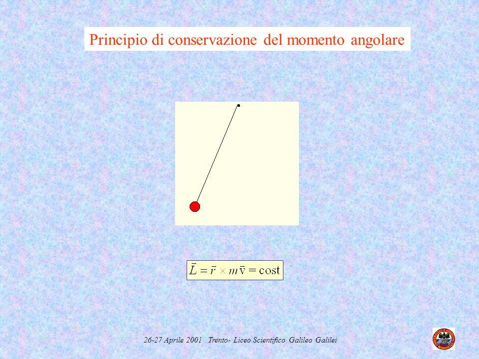 Principio di conservazione del momento angolare