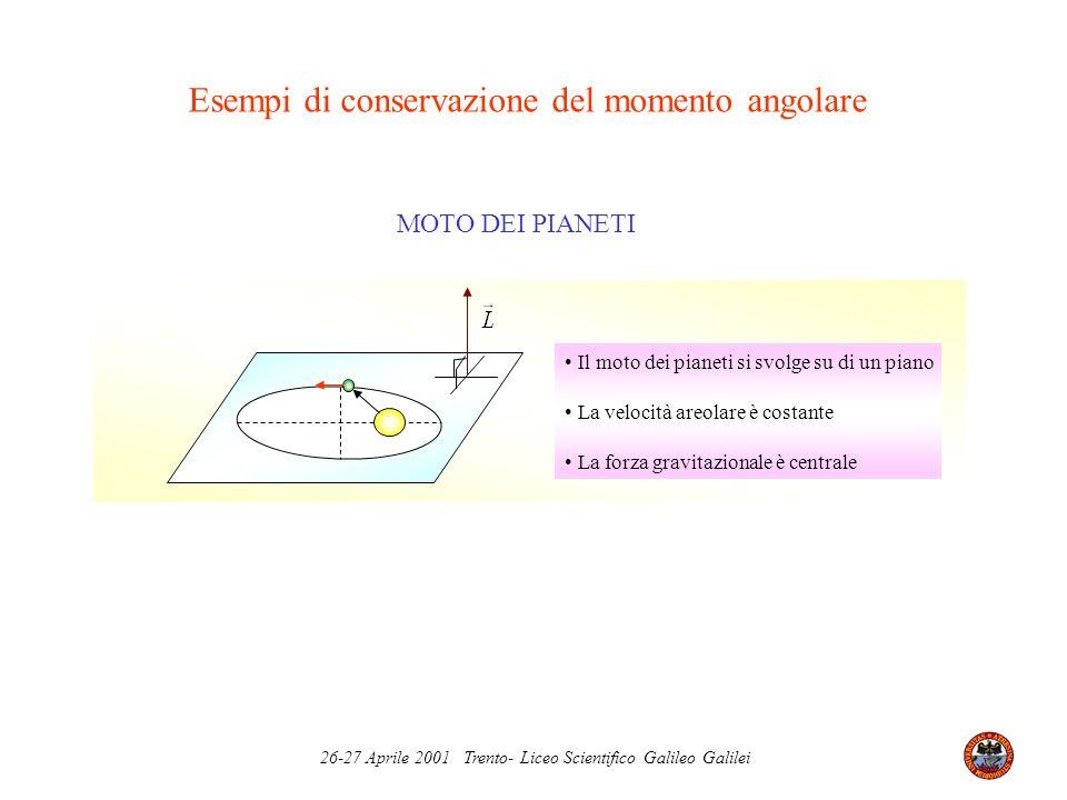 Esempi di conservazione del momento angolare