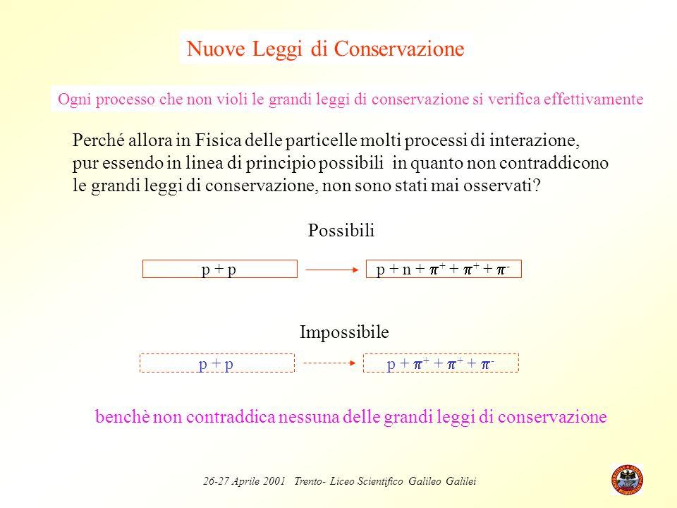 Nuove Leggi di Conservazione