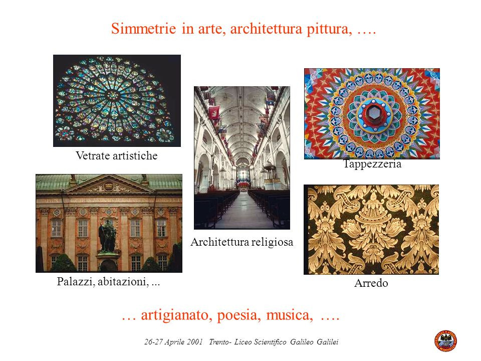 Simmetrie in arte, architettura pittura, ….