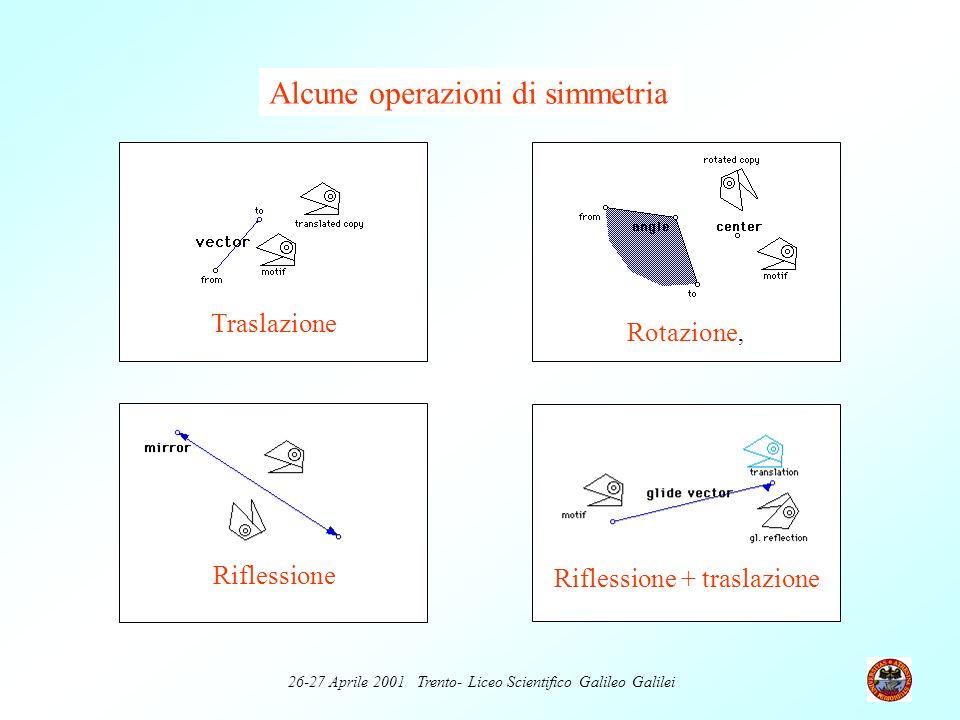 Alcune operazioni di simmetria