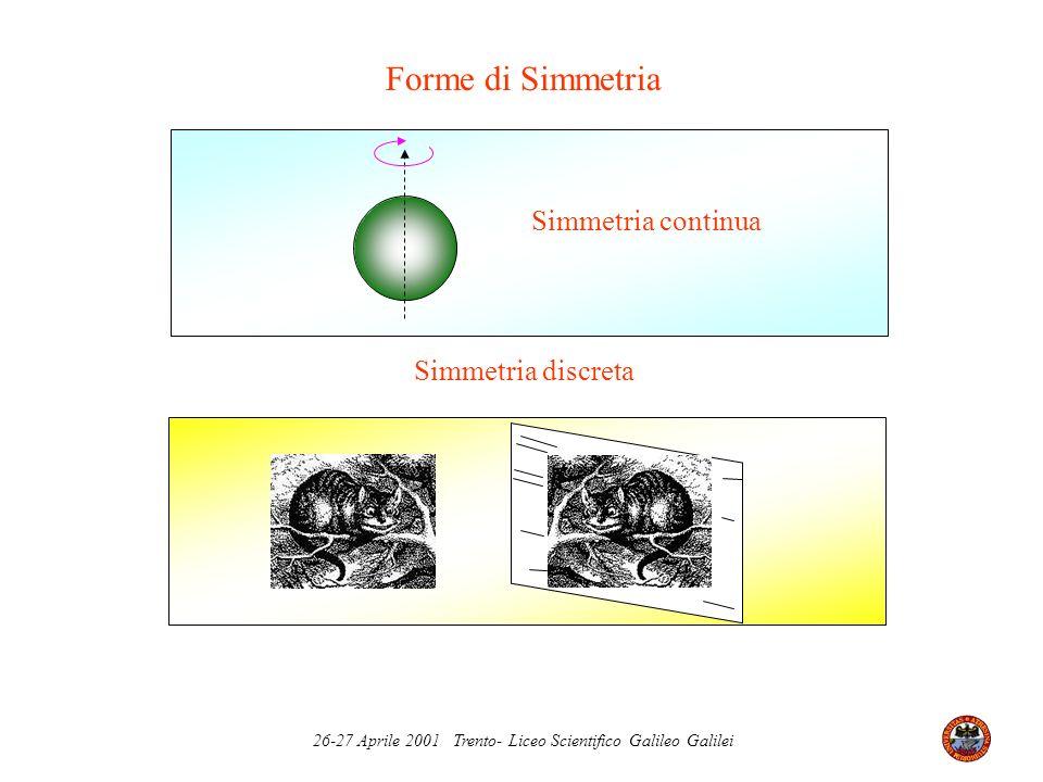 Forme di Simmetria Simmetria continua Simmetria discreta