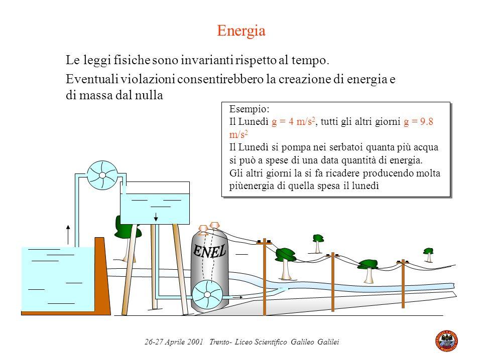 ENEL Energia Le leggi fisiche sono invarianti rispetto al tempo.