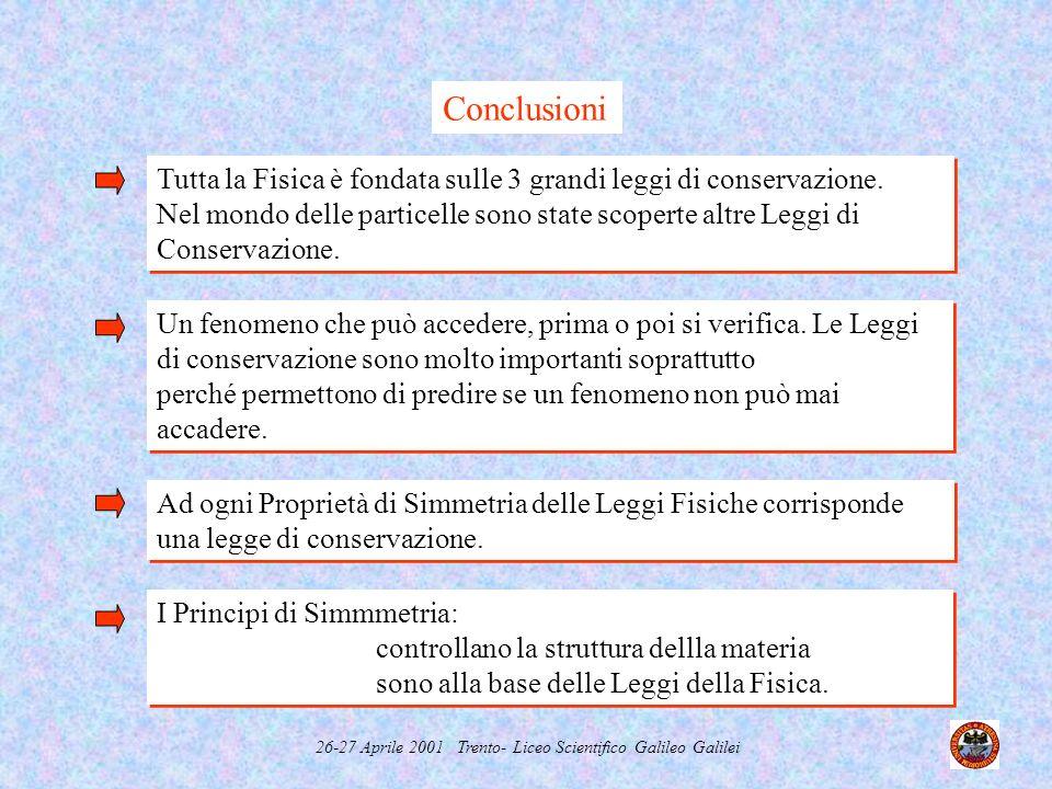 ConclusioniAd ogni Proprietà di Simmetria delle Leggi Fisiche corrisponde. una legge di conservazione.