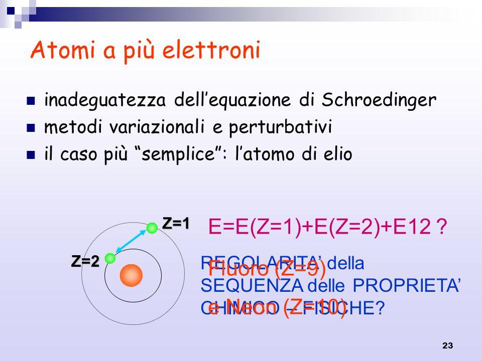 Atomi a più elettroni E=E(Z=1)+E(Z=2)+E12 Fluoro (Z=9) e Neon (Z=10)