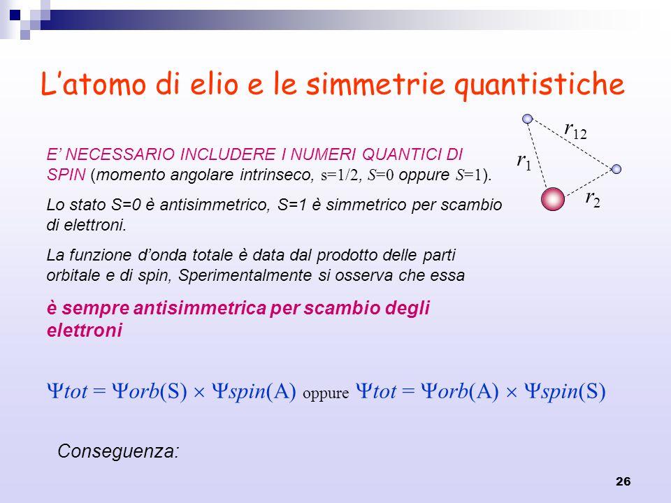 L'atomo di elio e le simmetrie quantistiche