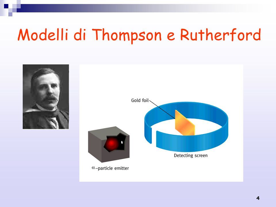 Modelli di Thompson e Rutherford