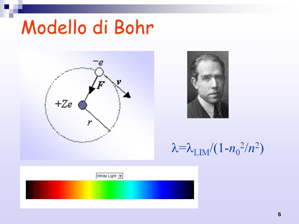 Modello di Bohr =LIM/(1-n02/n2)