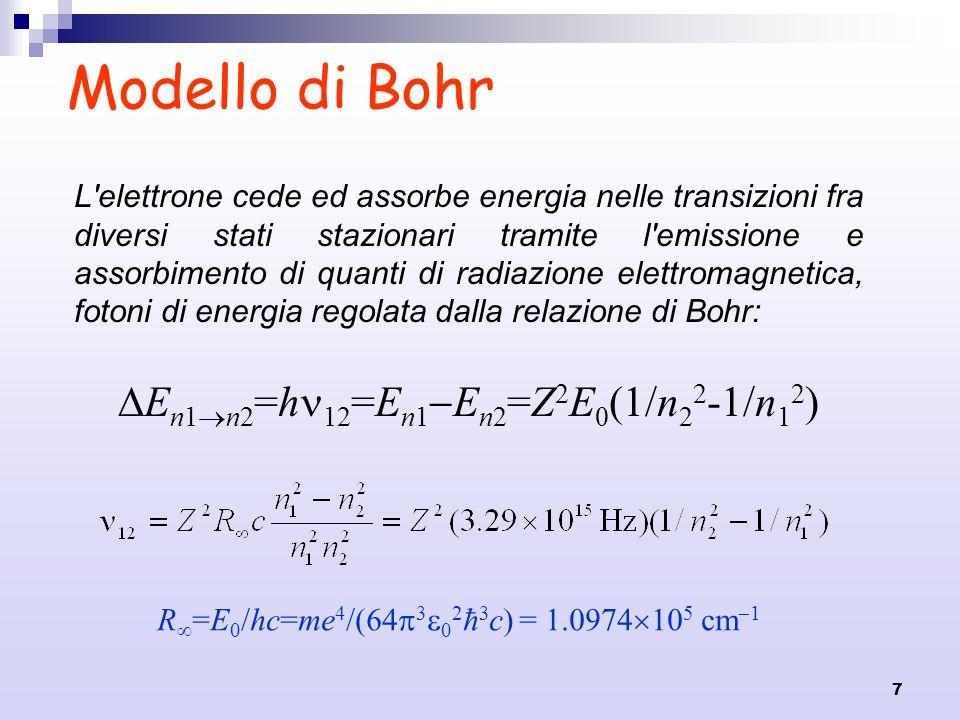En1n2=h12=En1En2=Z2E0(1/n22-1/n12)