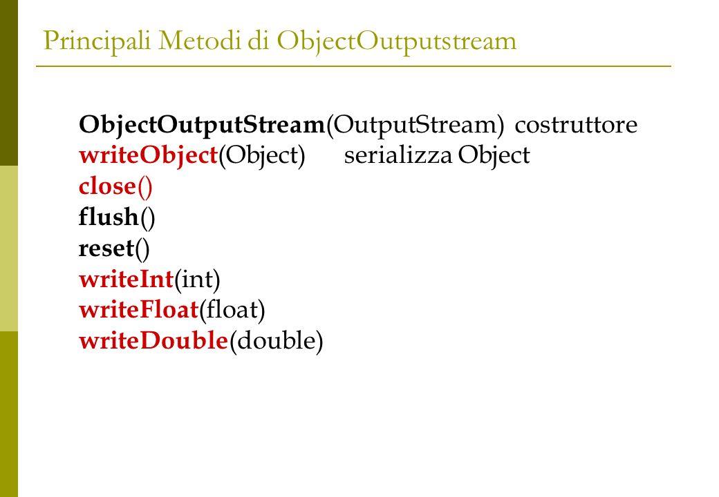 Principali Metodi di ObjectOutputstream