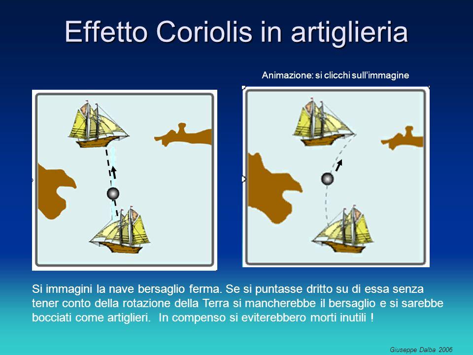 Effetto Coriolis in artiglieria