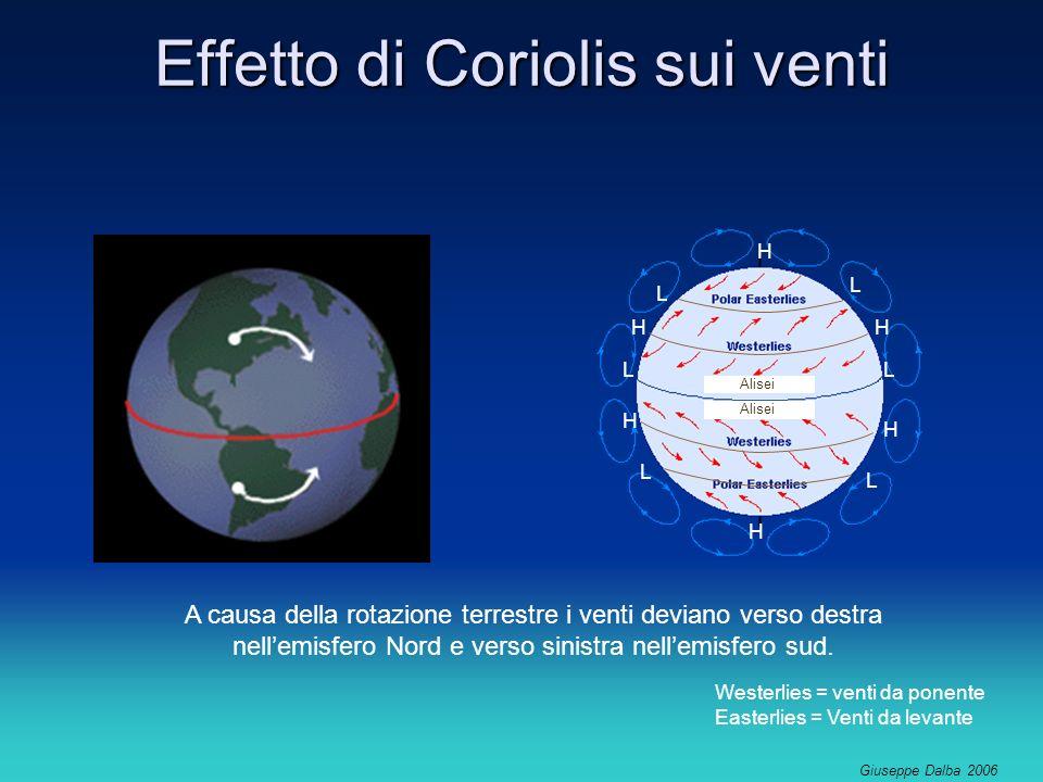 Effetto di Coriolis sui venti
