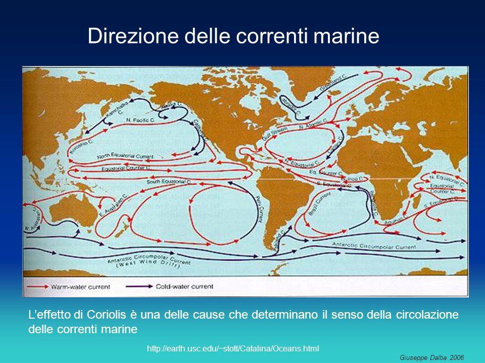 Direzione delle correnti marine