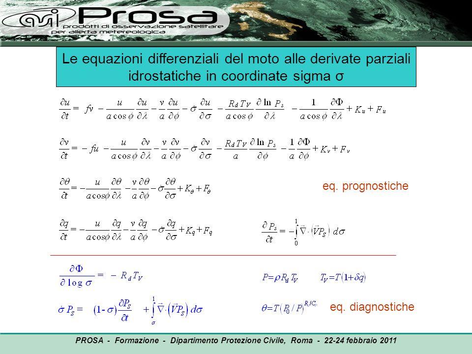 Le equazioni differenziali del moto alle derivate parziali