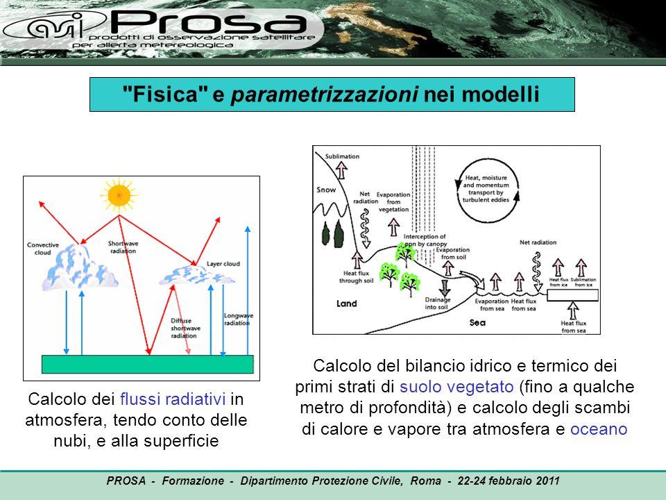 Fisica e parametrizzazioni nei modelli