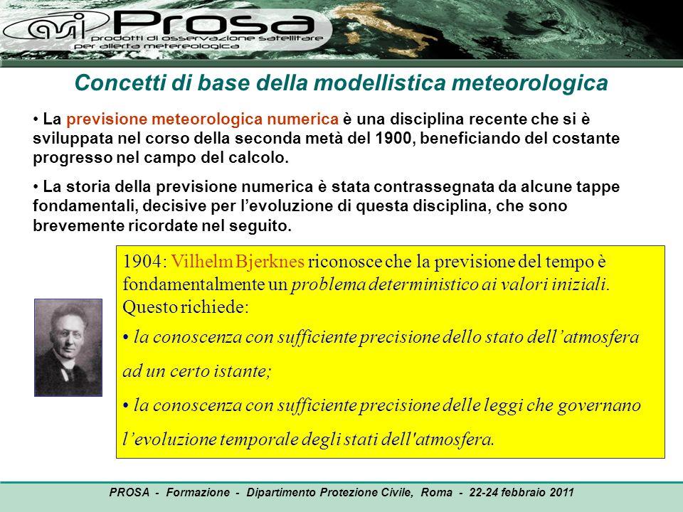 Concetti di base della modellistica meteorologica