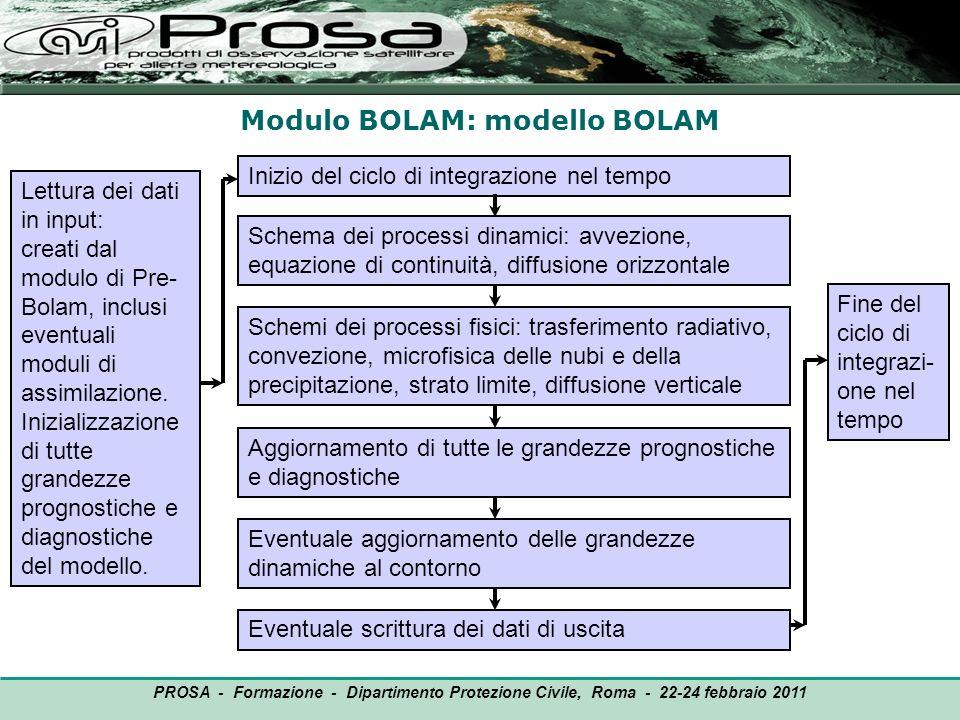 Modulo BOLAM: modello BOLAM