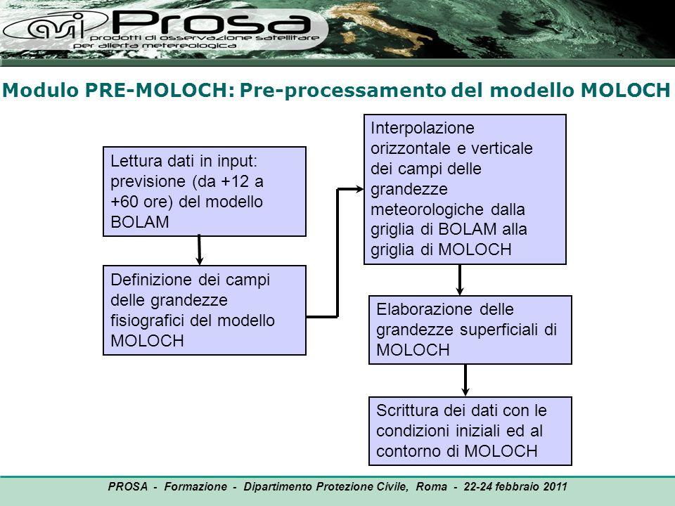 Modulo PRE-MOLOCH: Pre-processamento del modello MOLOCH
