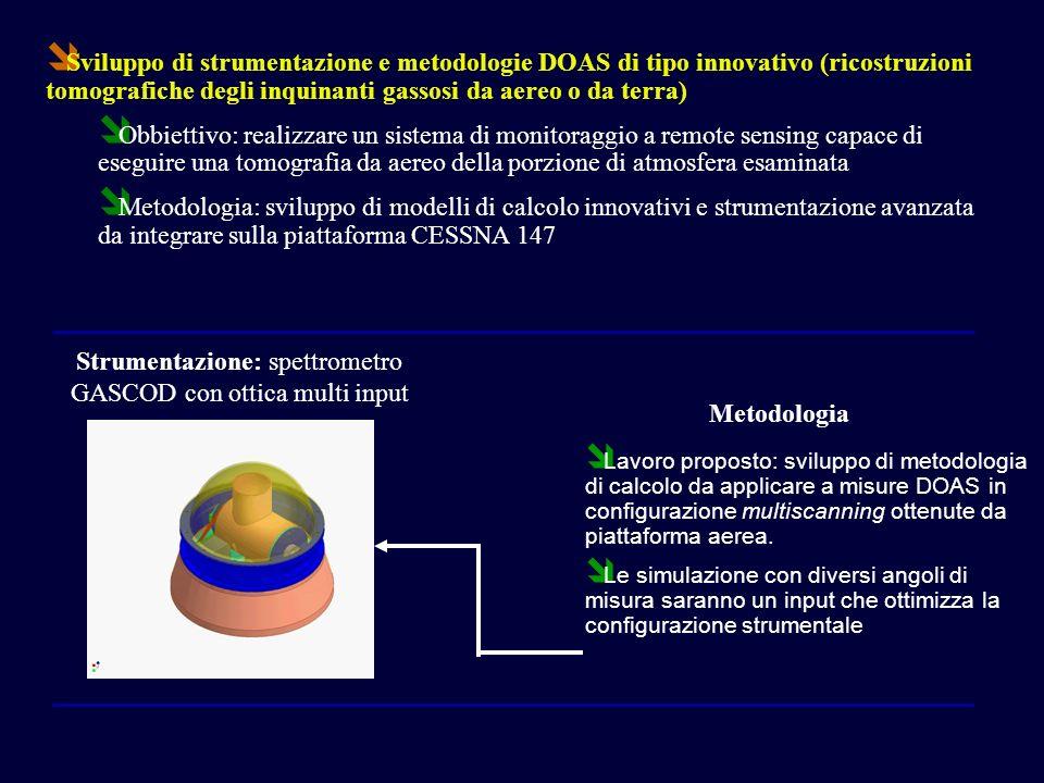 Strumentazione: spettrometro GASCOD con ottica multi input