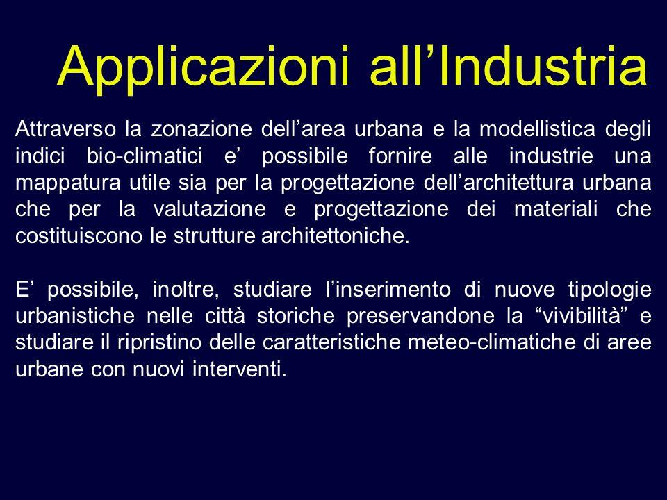 Applicazioni all'Industria