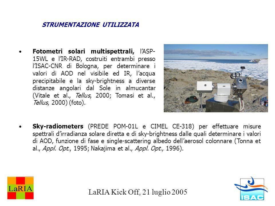LaRIA Kick Off, 21 luglio 2005 STRUMENTAZIONE UTILIZZATA