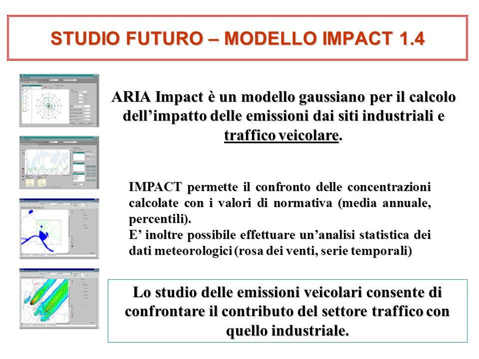 STUDIO FUTURO – MODELLO IMPACT 1.4