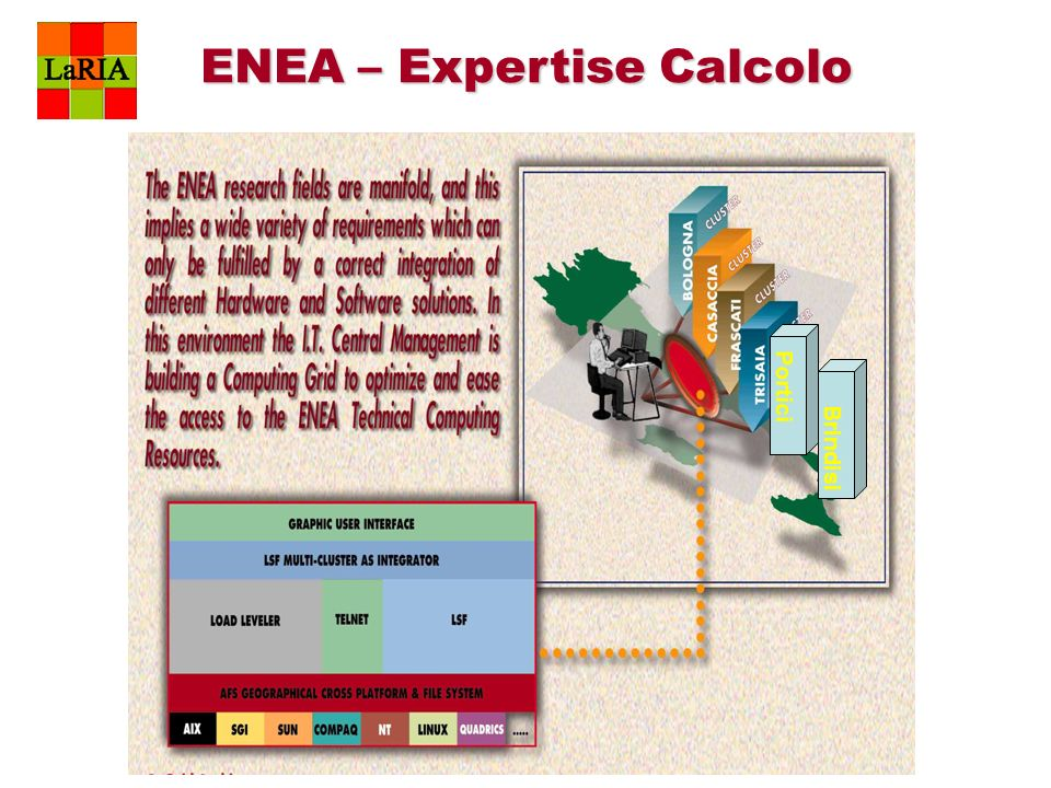 ENEA – Expertise Calcolo