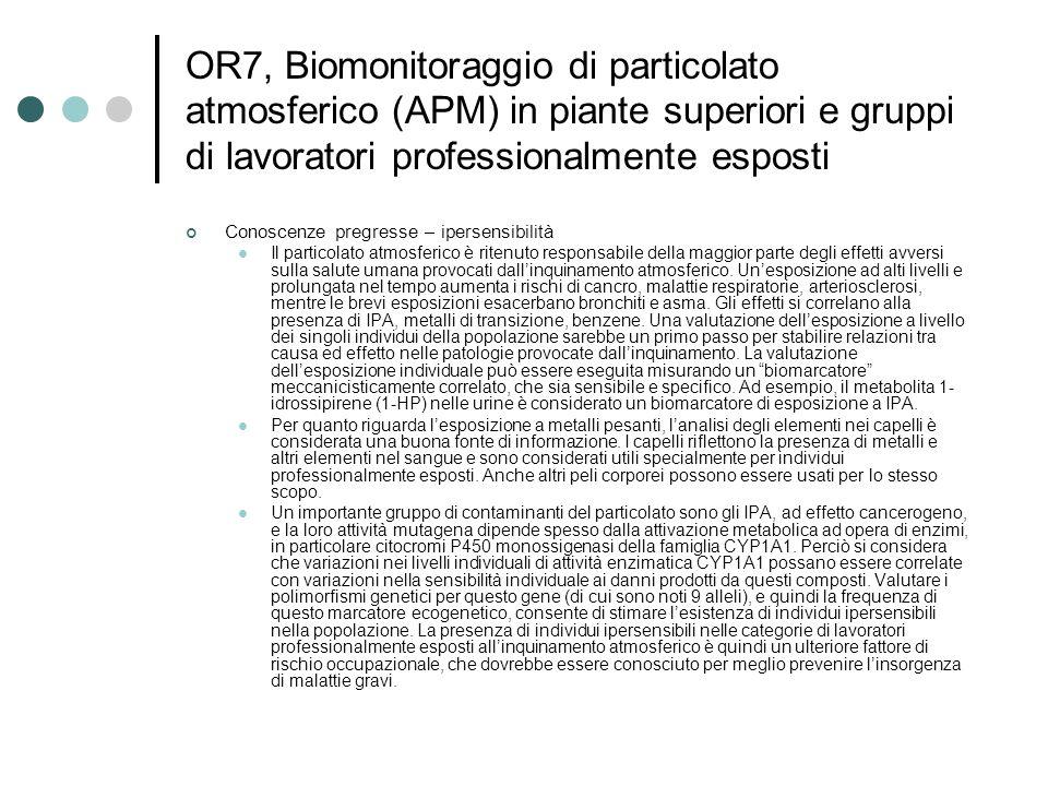 OR7, Biomonitoraggio di particolato atmosferico (APM) in piante superiori e gruppi di lavoratori professionalmente esposti