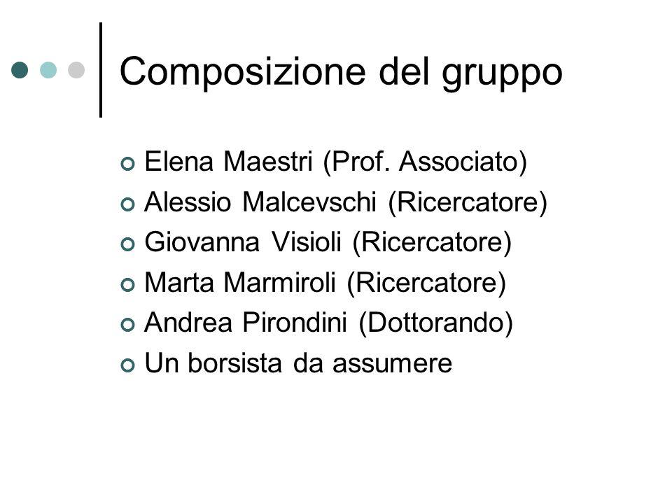 Composizione del gruppo