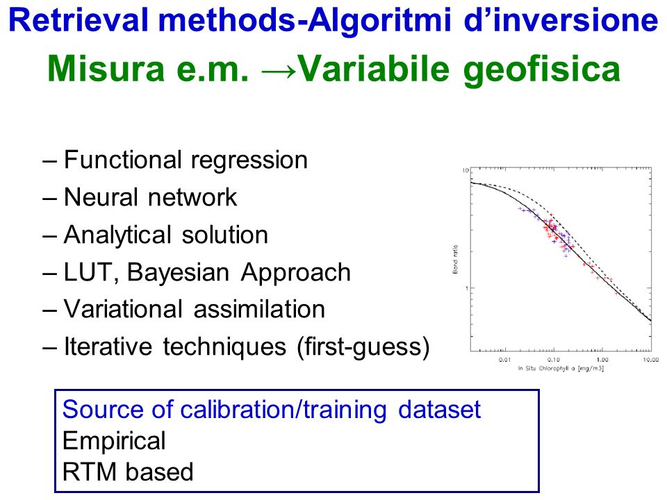 Retrieval methods-Algoritmi d'inversione Misura e. m