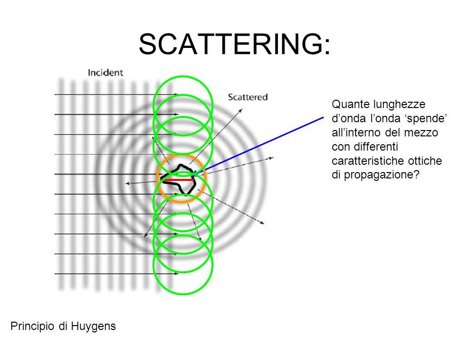 SCATTERING: Quante lunghezze d'onda l'onda 'spende' all'interno del mezzo con differenti caratteristiche ottiche di propagazione