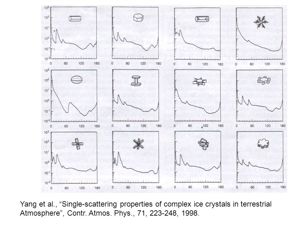 Yang et al., Single-scattering properties of complex ice crystals in terrestrial