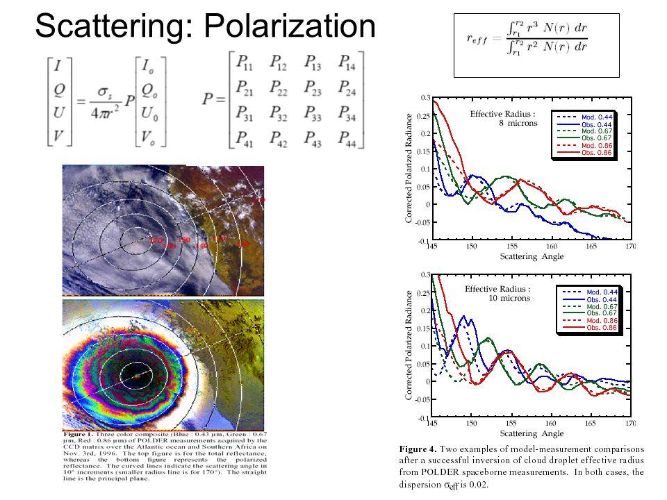 Scattering: Polarization