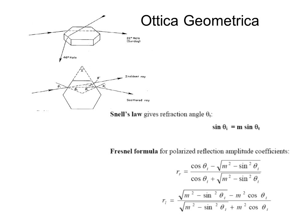 Ottica Geometrica