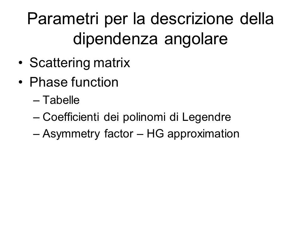 Parametri per la descrizione della dipendenza angolare