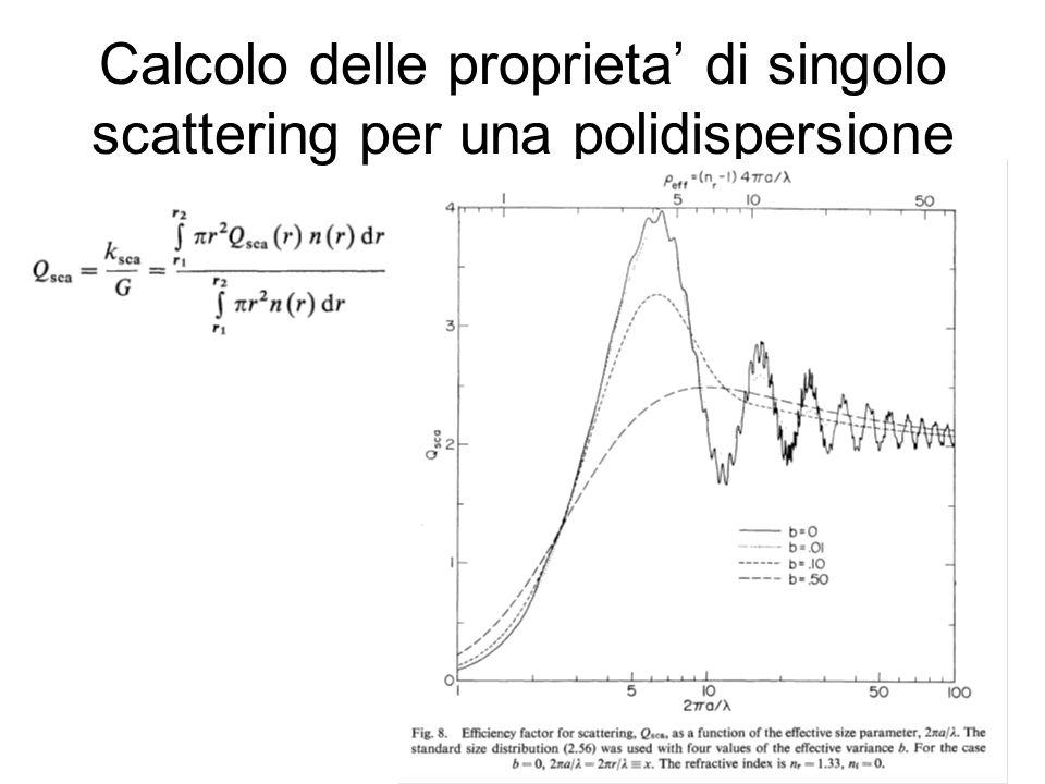 Calcolo delle proprieta' di singolo scattering per una polidispersione