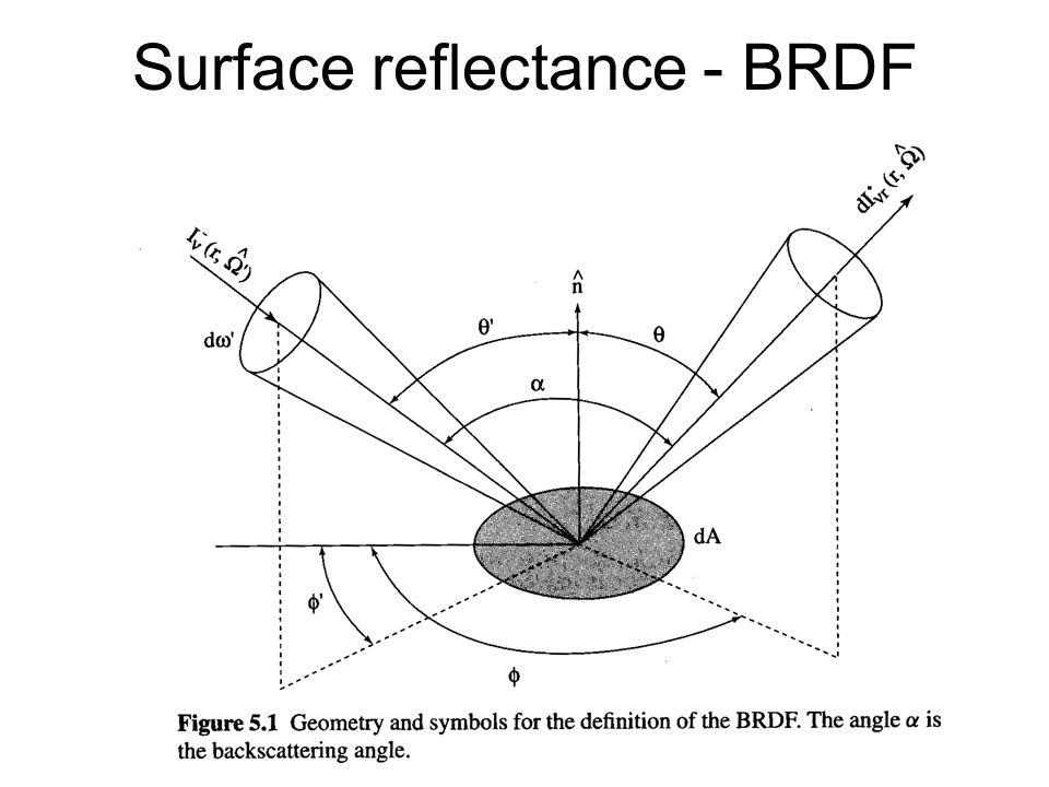 Surface reflectance - BRDF