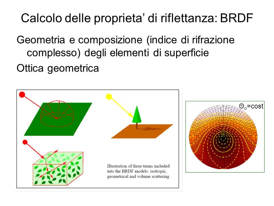 Calcolo delle proprieta' di riflettanza: BRDF