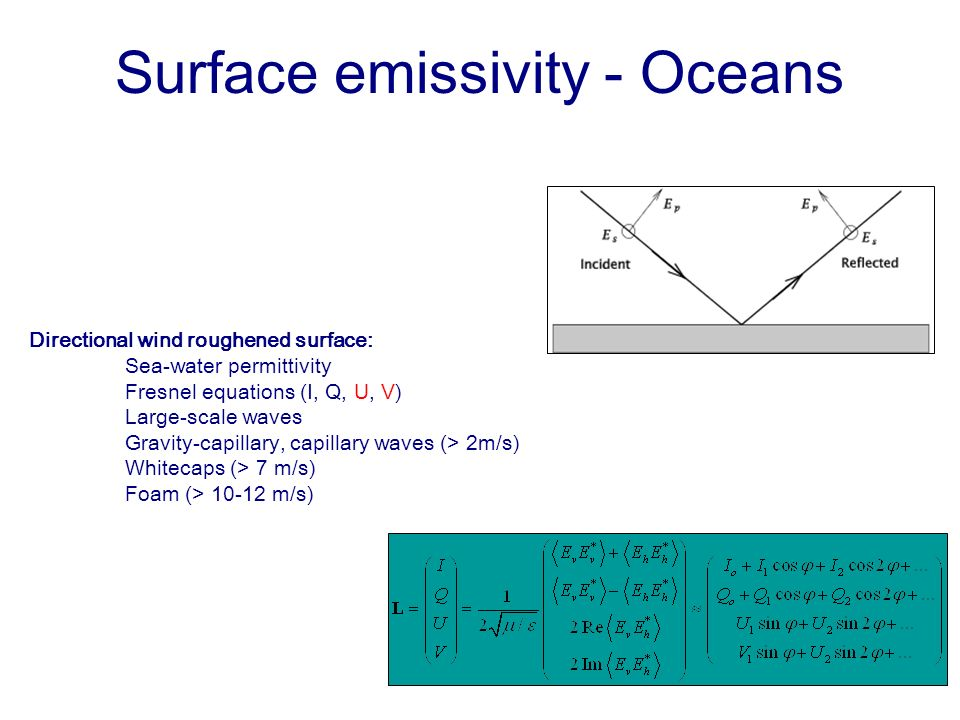 Surface emissivity - Oceans