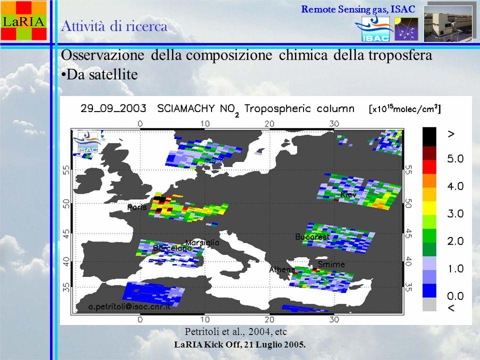 Osservazione della composizione chimica della troposfera Da satellite